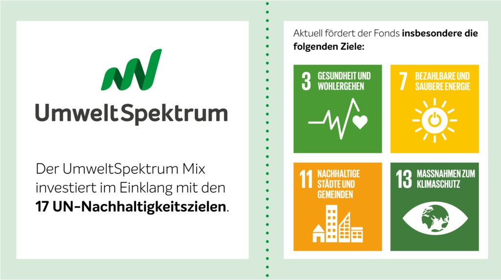 Positiver Beitrag des UmweltSpektrum Mix zu den UN-Nachhaltigkeitszielen